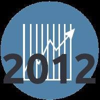 Ισολογισμός ΑΝΤΕΛ ΑΕ 2012