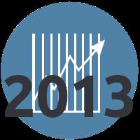 Ισολογισμός ΑΝΤΕΛ ΑΕ 2013