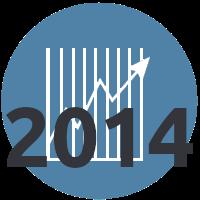 Ισολογισμός ΑΝΤΕΛ ΑΕ 2014