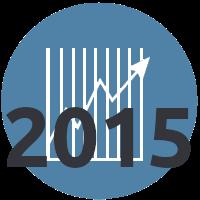 Ισολογισμός ΑΝΤΕΛ ΑΕ 2015
