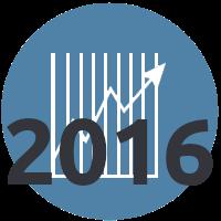 Ισολογισμός ΑΝΤΕΛ ΑΕ 2016