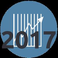 Ισολογισμός ΑΝΤΕΛ ΑΕ 2017